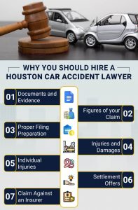 car accident lawyers like Pusch & Nguyen can help you with the following