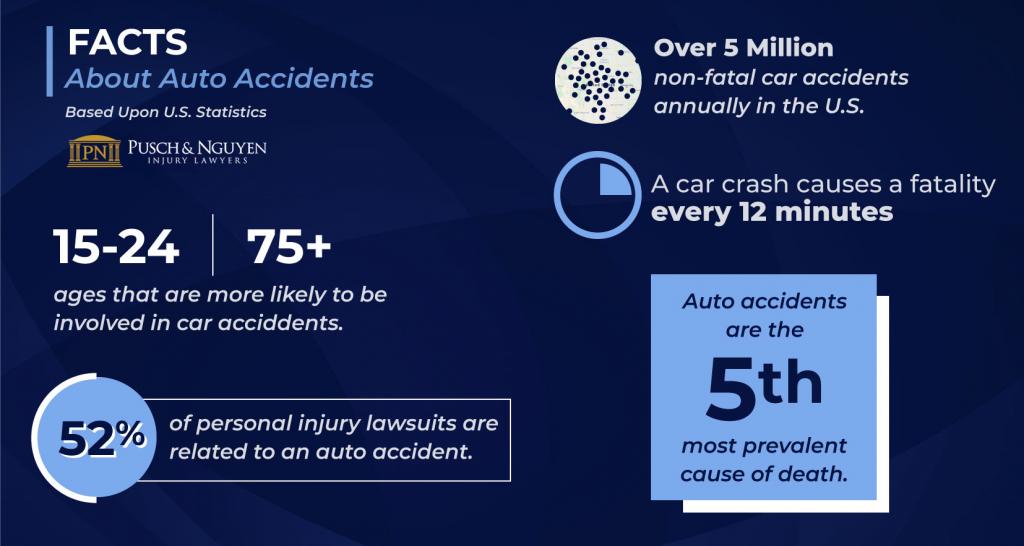 Car crashes in San Antonio